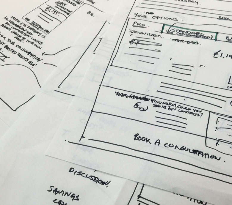 ux-wireframing-promo